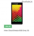 Best Phone Under Rs.4k : Intex Cloud Breeze Rs. 3999 – SnapDeal