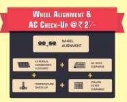 Loot : Car Wheel Alignment and AC Check-Up at Just Rs.2 – Mahindra First Choice